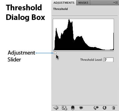 Threshold Dialog Box and Adjustment Slider
