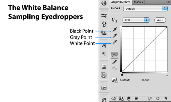 White Balance Sampling Eyedroppers